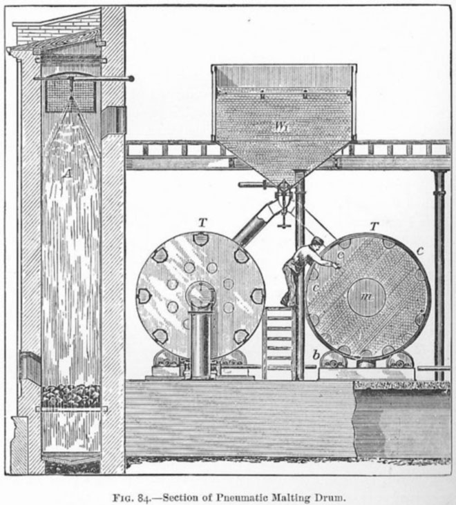 Pneumatic malting drum -1907